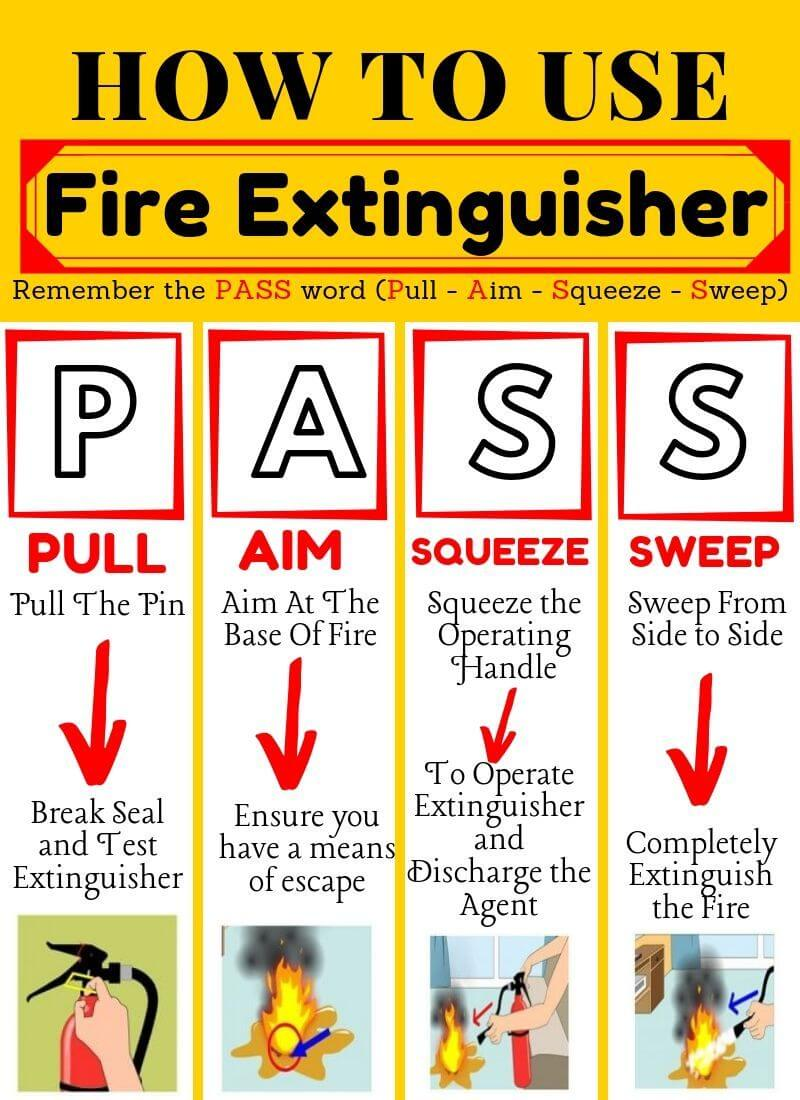 How-to-use-fire-extinguisher